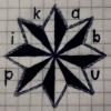 Аватар пользователя ken0t