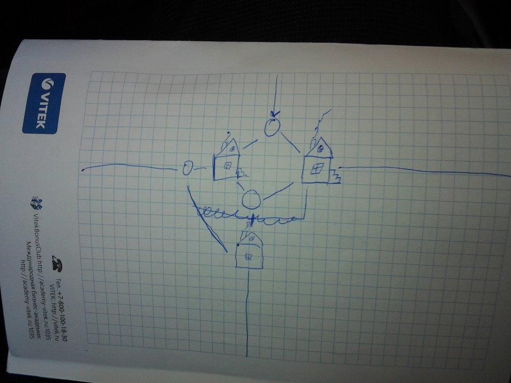 Как решить задачу 3 дома 3 колодца трофимова сборник задач с решениями