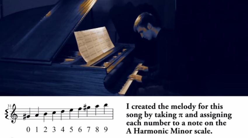 Скачать мелодию числа пи