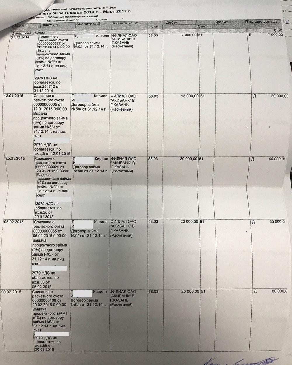банк русский стандарт отзывы клиентов по кредитам наличными орел