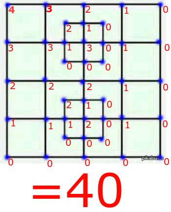 Ответ на сколько квадратов вы видите на картинке ответы