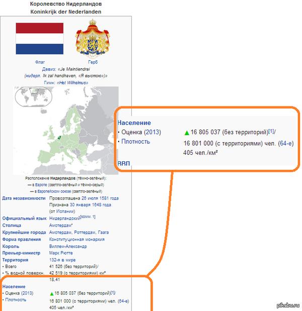 Немного странного юмора п.с. написано (опечатано) что плотность населения Нидерландов 16 801 000 чел./км²