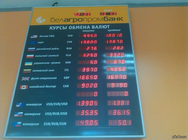 Курс валют в Беларуси. Особое внимание на Украинскую гривну. В первый раз такое вижу.