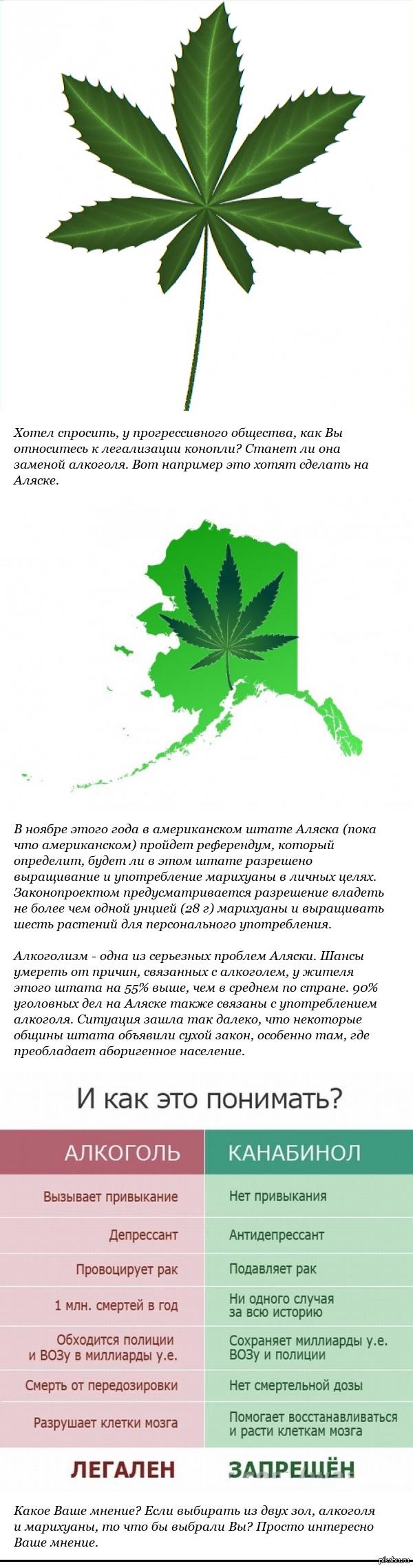 Марихуана разовая доза марихуана и сигореты