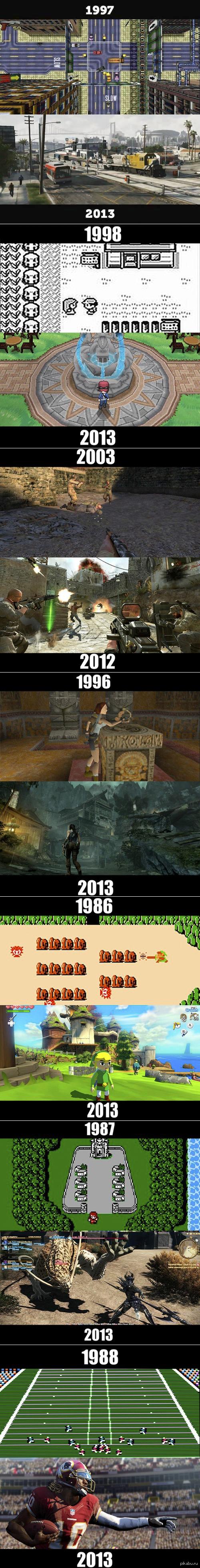 Игры тогда и сейчас