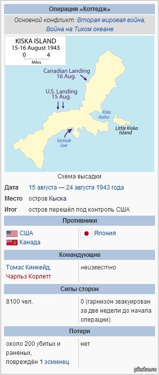 "Армия США знает толк, как воевать надо {2} В дополнение к: <a href=""http://pikabu.ru/story/ssha_znayut_tolk_kak_voevat_nado_2427353"">http://pikabu.ru/story/_2427353</a>"