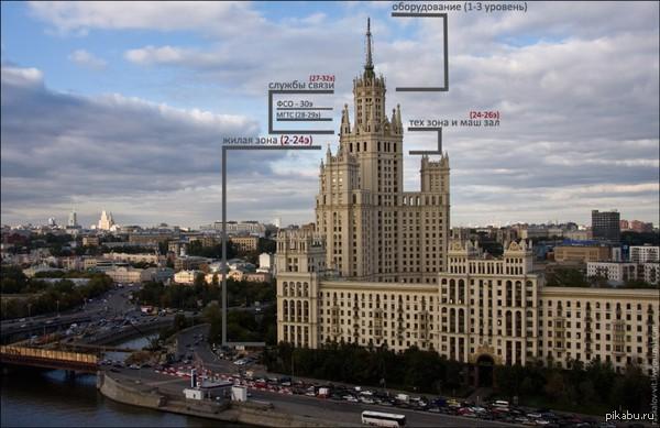 А знаете ли что... На 30-х этажах сталинки, на которой покрасили звезду и повесили флаг, находятся службы связи ФСО.
