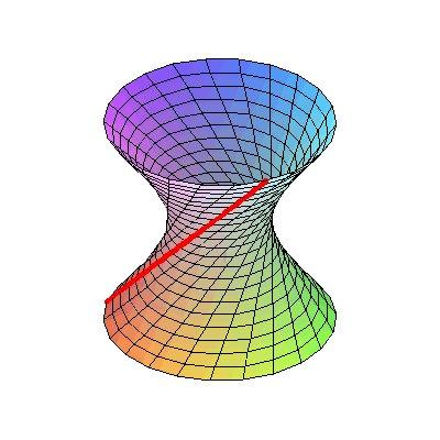 Однополостной гиперболоид. Будто соткан из прямых линий Интересное свойство: через каждую точку на нем проходят 2 прямые линии, полностью лежащие на поверхности гиперболоида. Наглядно в комментах