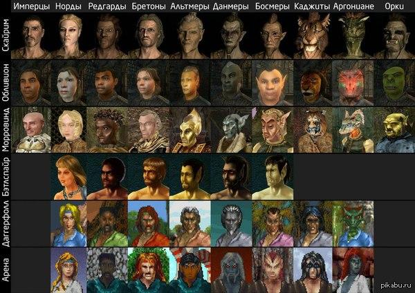Как изменялись расы в серии The Elder Scrolls. К сожалению начал с Morrowind'а. Помню лицо редгарда. :D