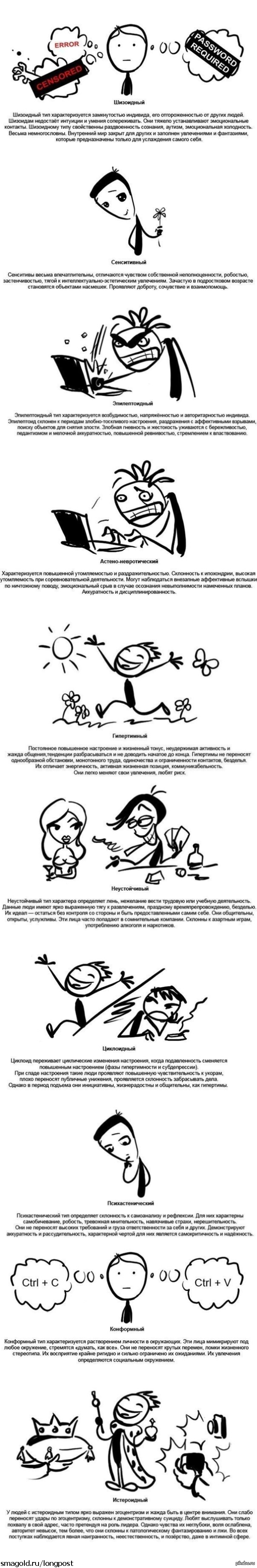 10 типов характера в Интернете