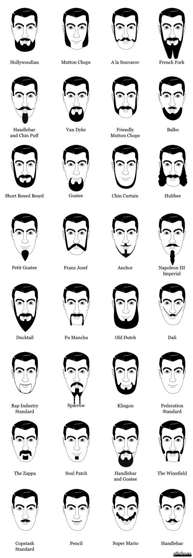формы бороды и усов фото