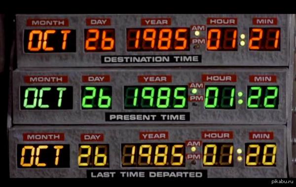 """Сегодня именно тот день, в который в 1985 году отправились путешествовать во времени в фильме """"Назад в будущее"""". Хотя ты тоже сегодня ночью около двух часов, мог путешествовать во времени."""