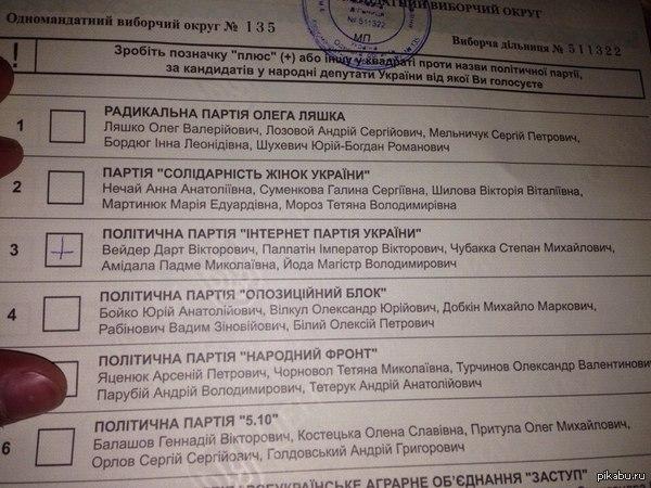 В Украине прошли выборы   Без комментариев :в