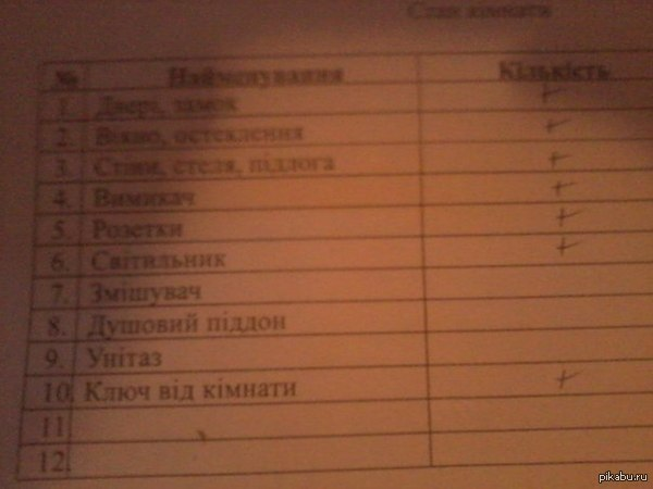 Суровая перепись имущества в общежитиях. Да, фотографировал на тапок. Думаю перевод не нужен.