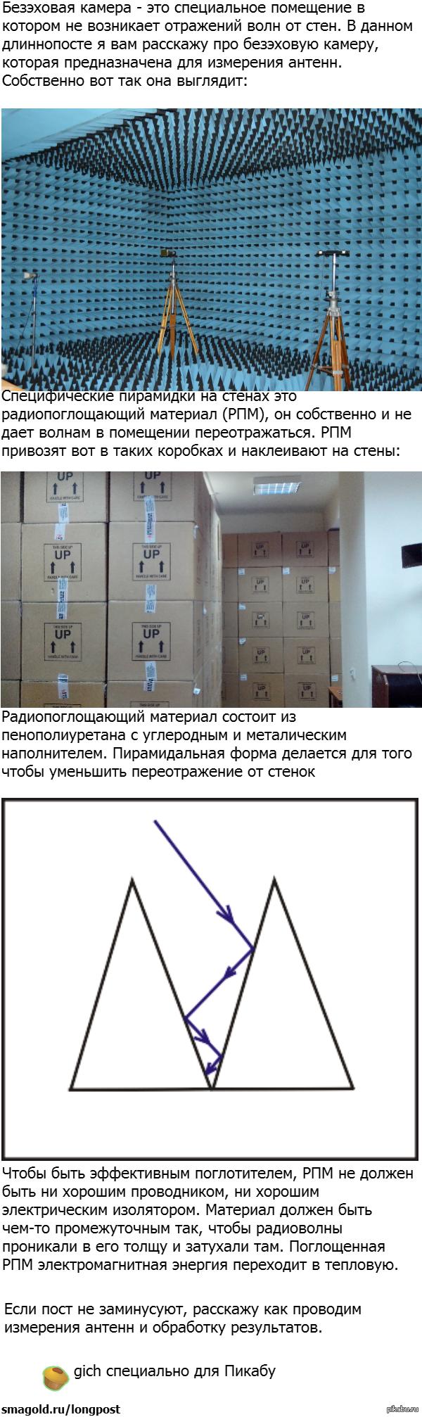 "Безэховая камера. Ознакомление. Мой первый длиннопост-кривопост. Навеяно <a href=""http://pikabu.ru/story/samyie_tikhie_mesta_na_zemle_1958771"">http://pikabu.ru/story/_1958771</a>"