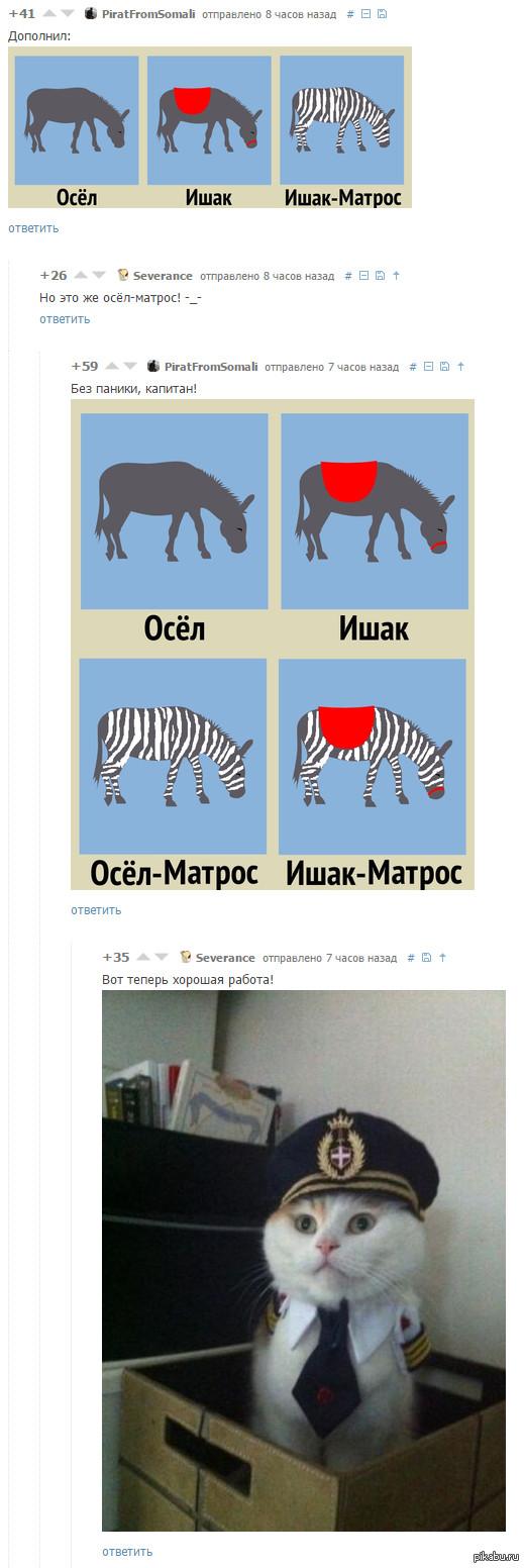 """Комментарии, опять Взято из <a href=""""http://pikabu.ru/story/ne_budem_putat_3025047"""">http://pikabu.ru/story/_3025047</a>"""
