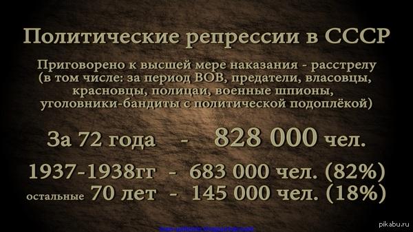 Политические репрессии в СССР - реальные цифры