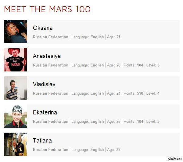 Россияне, прошедшие в сотню по программе MarsOne