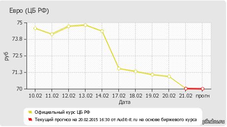 курс доллара в оренбурге в банках на сегодня свастику можно