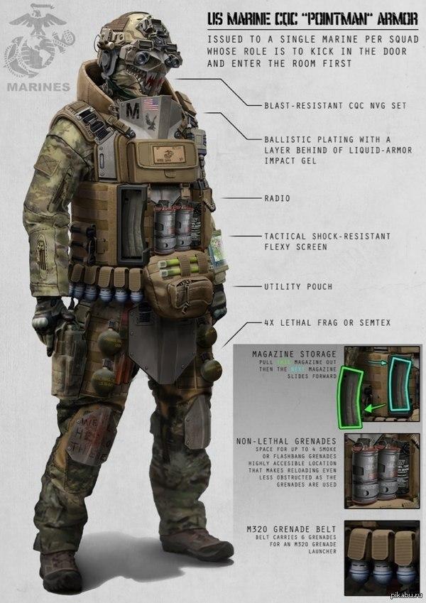 картинки солдаты будущего