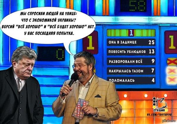 Что же все таки с экономикой Украины?