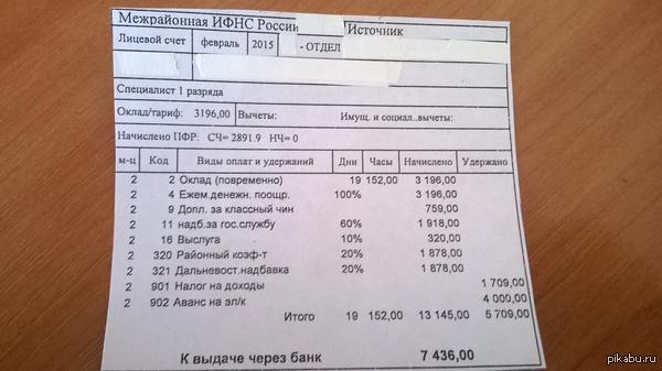 какая зарплата у налогового инспектора Документы для органов