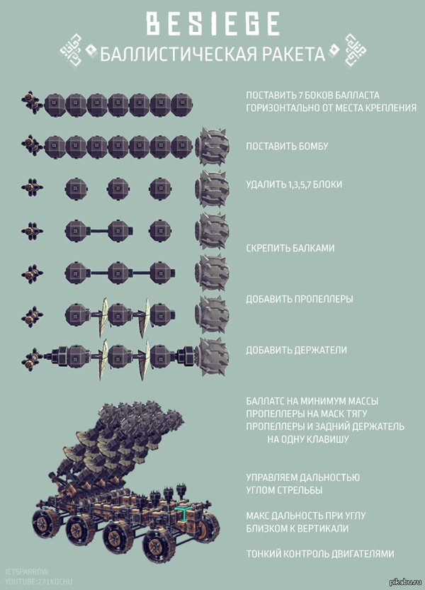 """Простая и компактная баллистическая ракета для систем залпового огня - схема для сборки. Вот здесь используется например <a href=""""http://pikabu.ru/story/sodom__stalinorgel_pri_uchastii_sistemyi_zalpovogo_ognya_3191539"""">http://pikabu.ru/story/_3191539</a>"""