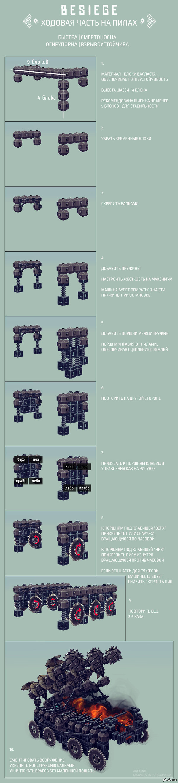 Защищенная ходовая часть на пилах - схема для сборки Вот здесь используется например http://www.besiegedownloads.com/machine.php?id=9721