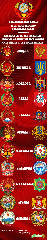 Гербы республик бывшего ССР Как изменились гербы республик бывшего ССР. Часть первая
