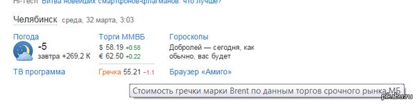 Гречка дорожает Шутка от mail.ru