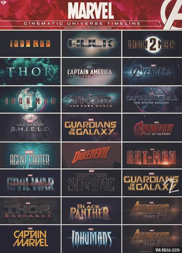 Фильмы марвел список по порядку 2018 даты выхода