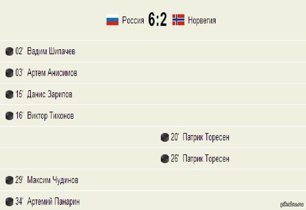 Сборная России по хоккею разгромила Норвегию в стартовом матче ЧМ. Первая победа , товарищи!