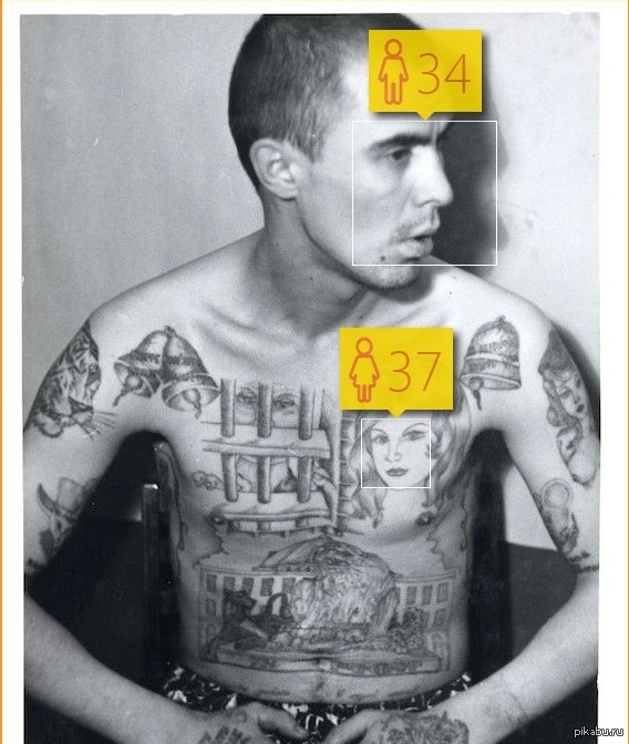 Criminal Tattoo History Amp Prison Tattoos Prison Tattoo - 689×996