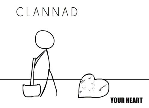 После просмотра Clannad`а.