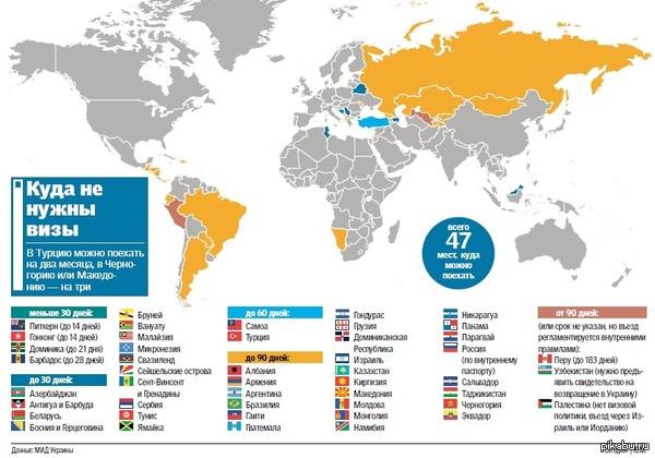 Куда поехать за границу без визы