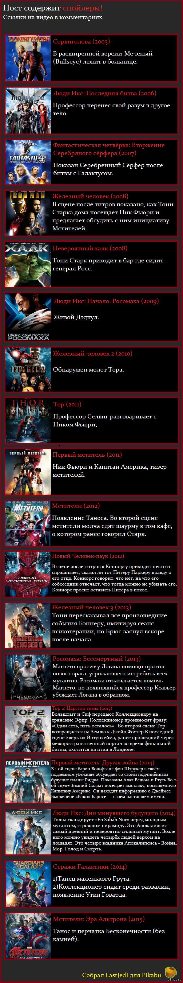 сцены после титров фильмов по комиксам Marvel Comics