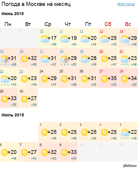 таких отдых в украине погода на июнь подойдет