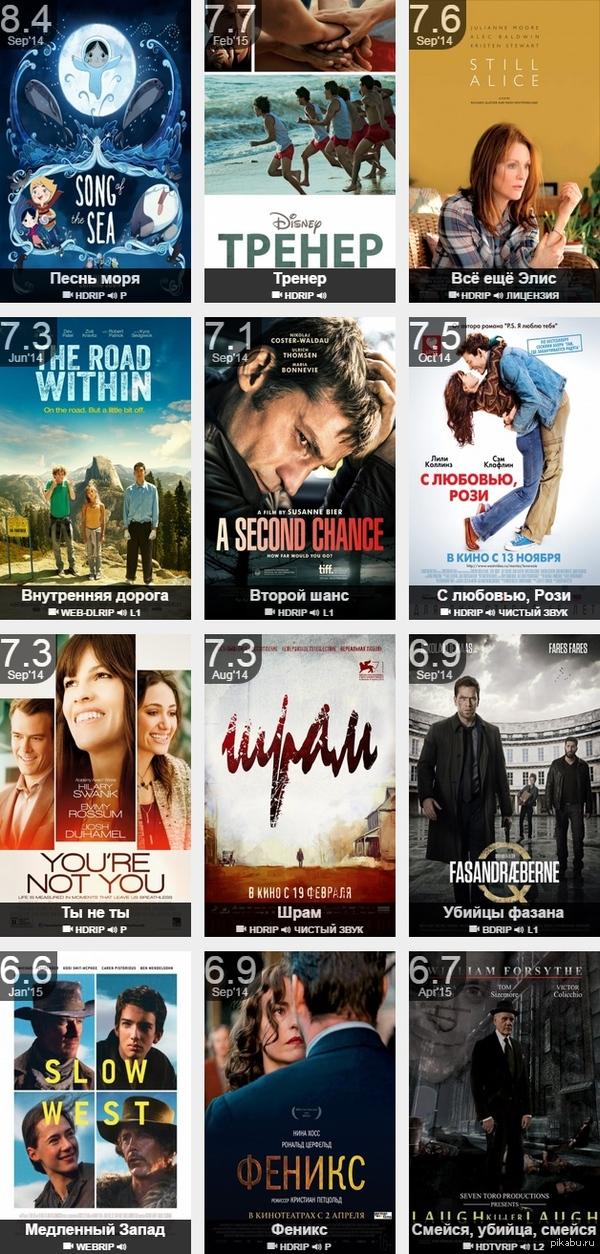 Самые недооцененные фильмы на трекерах Фильмы с высоким рейтингом и малым количеством пиров, ссылки на торренты в комментариях
