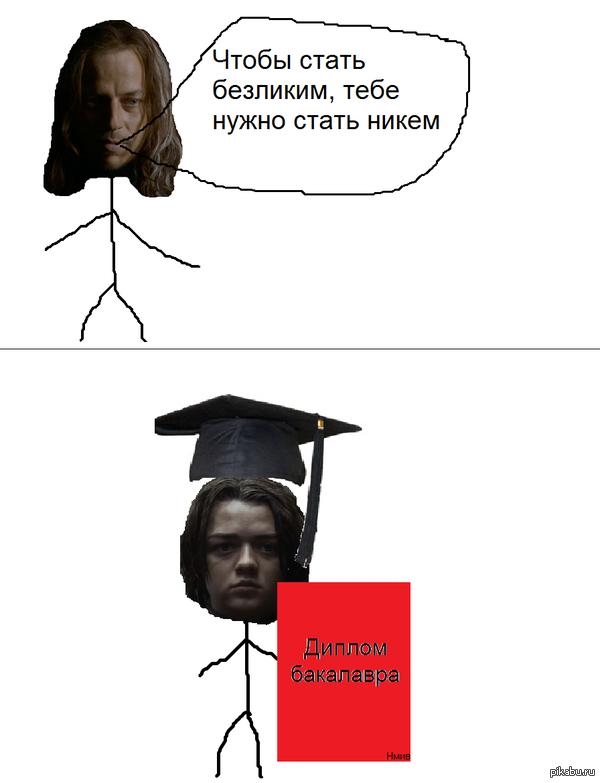 получения диплома  После получения диплома