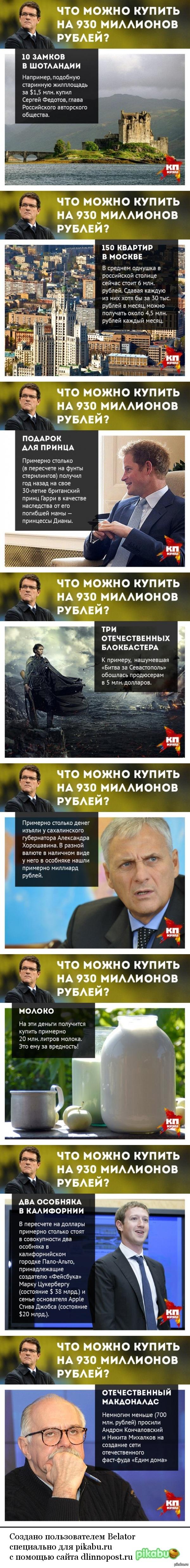 На что можно потратить 930 миллионов рублей, выплаченных в компенсацию Капелло.