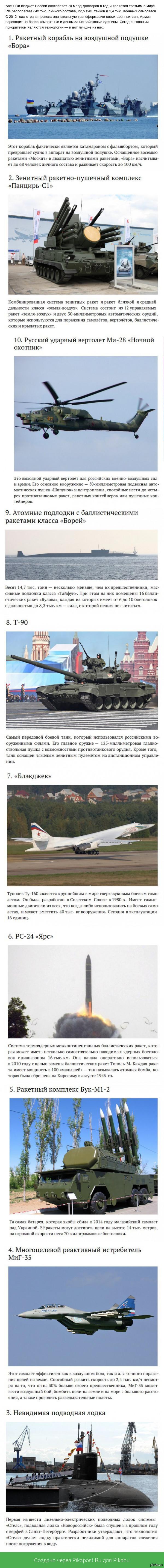 Мощь России