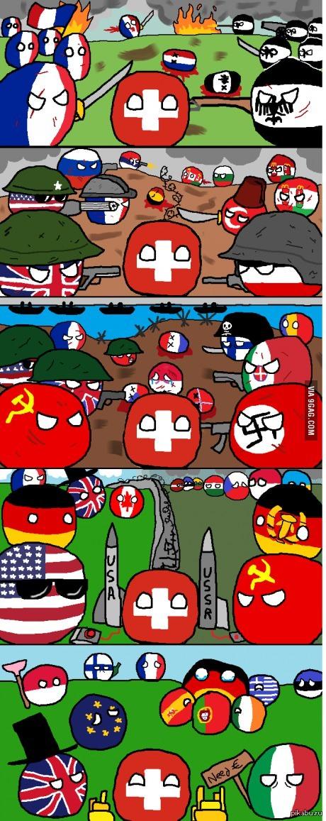 swiss neutrality