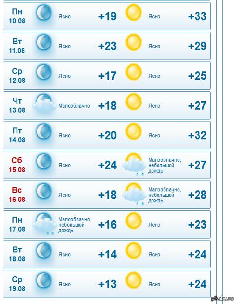 Какая погода в октябрьсском башкортостан в пятницу