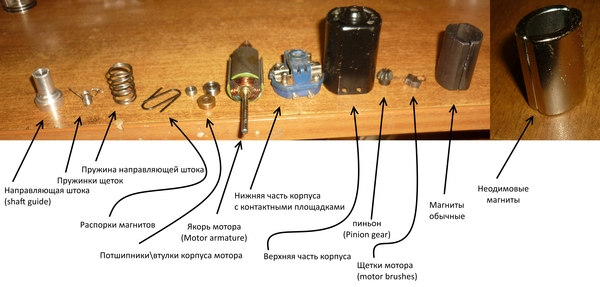 Айрсофт механика: моторы Страйкбол, Механика, Длиннопост