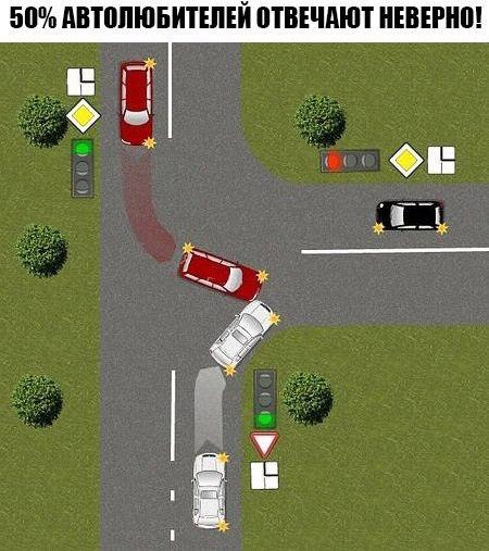 Какой автомобиль виноват в ДТП? ПДД, Тест, Вопрос, Правила, ДТП