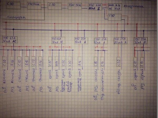 Распределительный щит в двухкомнатной квартире Электрика, Щиток, Электрика в квартире, Рукожоп, Новостройка
