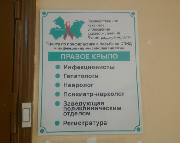 Центр профилактики и борьбы со СПИДом Медицина, ВИЧ, Длиннопост
