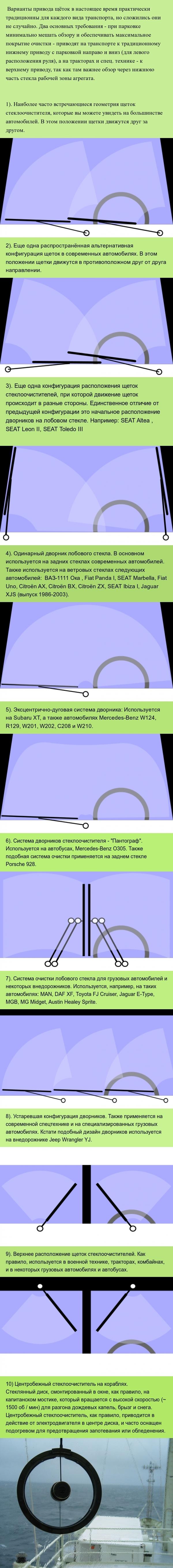 Схемы расположения и движения стеклочистителей Автомобильные дворники, Авто, Длиннопост