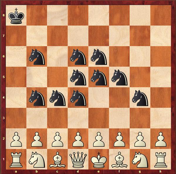 Шахматное (продолжение) Шахматы, Нотация, Длиннопост