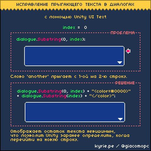 """Способ решения проблемы """"прыгающего"""" текста Unity3d, Перевод, Полезное, Gamedev, Инди, Разработка, Гифка"""